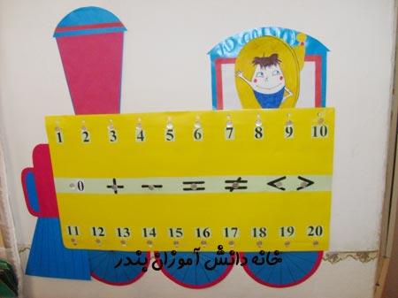 Image result for خلاقیت در درس ریاضی پایه سوم