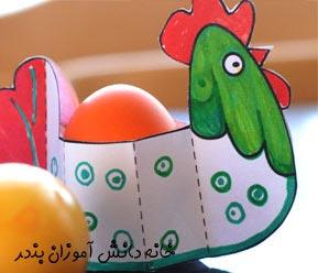 www.bandarstudents.blogfa.com